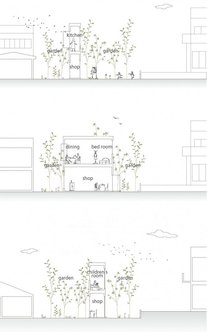 Forest House In The City Outlay Design