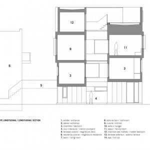 Section Of Modern 4 Story House Design